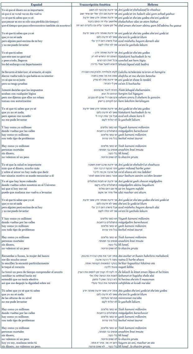 Millones - Etti Ankri